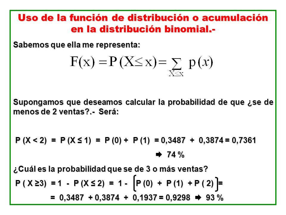 Uso de la función de distribución o acumulación en la distribución binomial.- Sabemos que ella me representa: Supongamos que deseamos calcular la prob