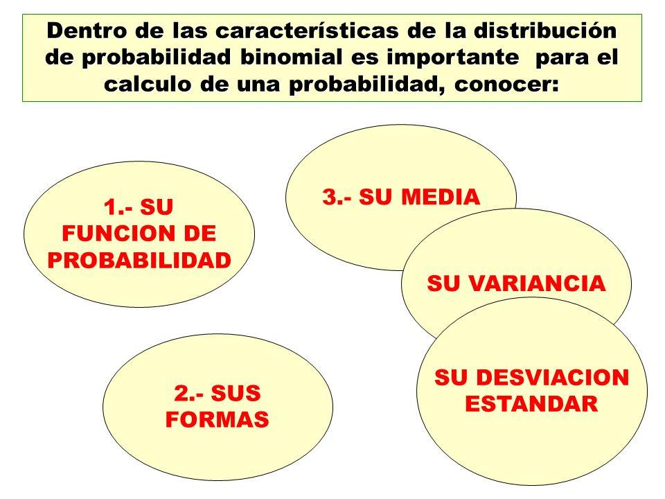 Dentro de las características de la distribución de probabilidad binomial es importante para el calculo de una probabilidad, conocer: 3.- SU MEDIA SU