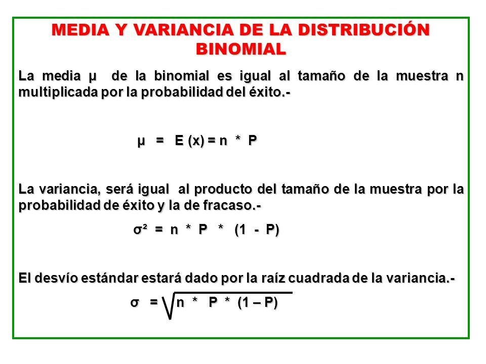 MEDIA Y VARIANCIA DE LA DISTRIBUCIÓN BINOMIAL La media µ de la binomial es igual al tamaño de la muestra n multiplicada por la probabilidad del éxito.