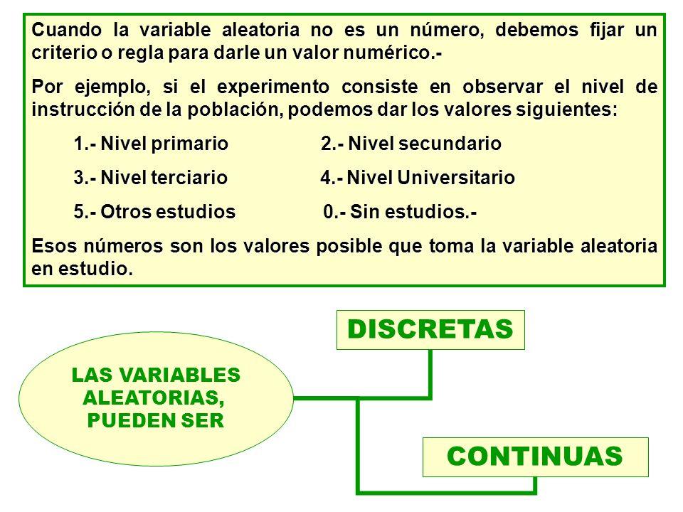 Cuando la variable aleatoria no es un número, debemos fijar un criterio o regla para darle un valor numérico.- Por ejemplo, si el experimento consiste