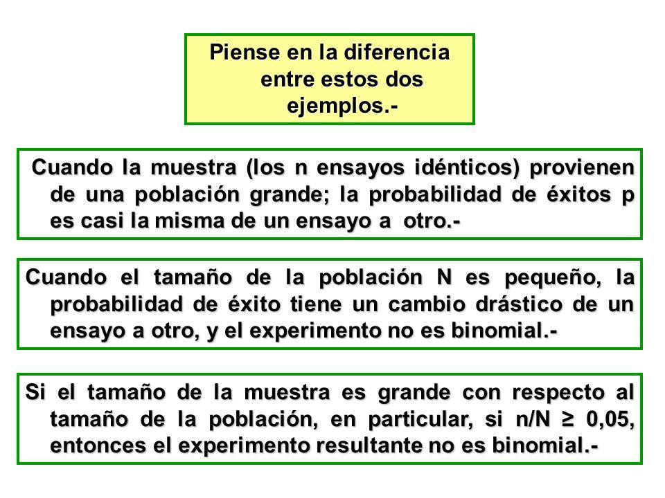 Piense en la diferencia entre estos dos ejemplos.- Cuando la muestra (los n ensayos idénticos) provienen de una población grande; la probabilidad de é