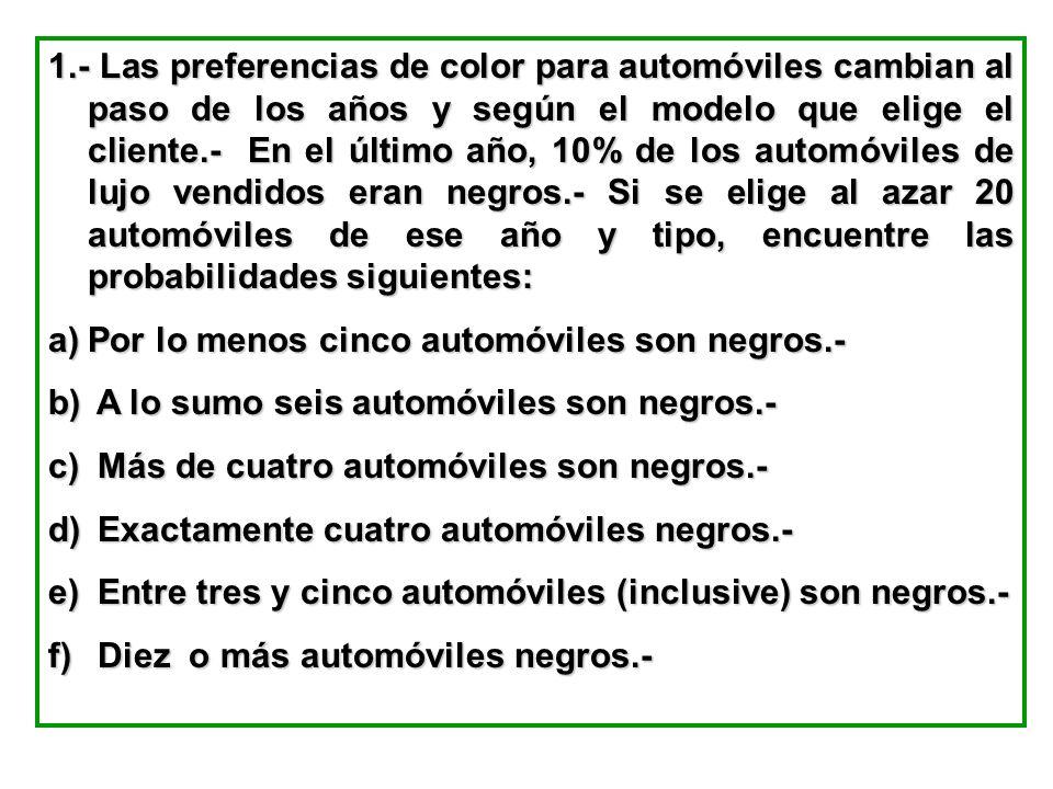 1.- Las preferencias de color para automóviles cambian al paso de los años y según el modelo que elige el cliente.- En el último año, 10% de los autom