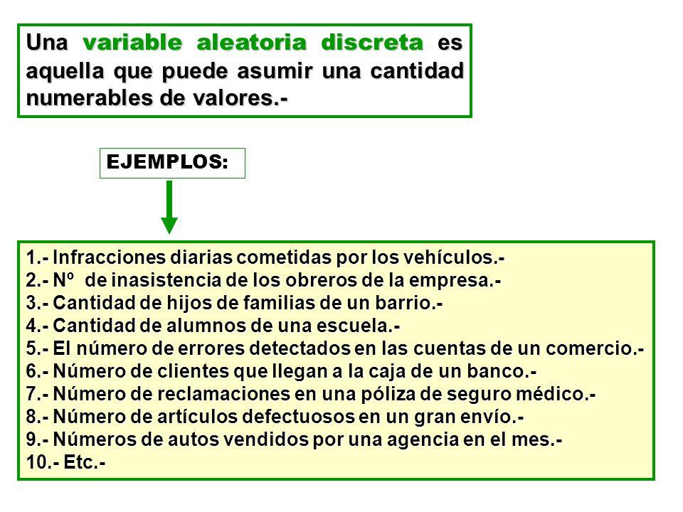 Una variable aleatoria discreta es aquella que puede asumir una cantidad numerables de valores.- 1.- Infracciones diarias cometidas por los vehículos.