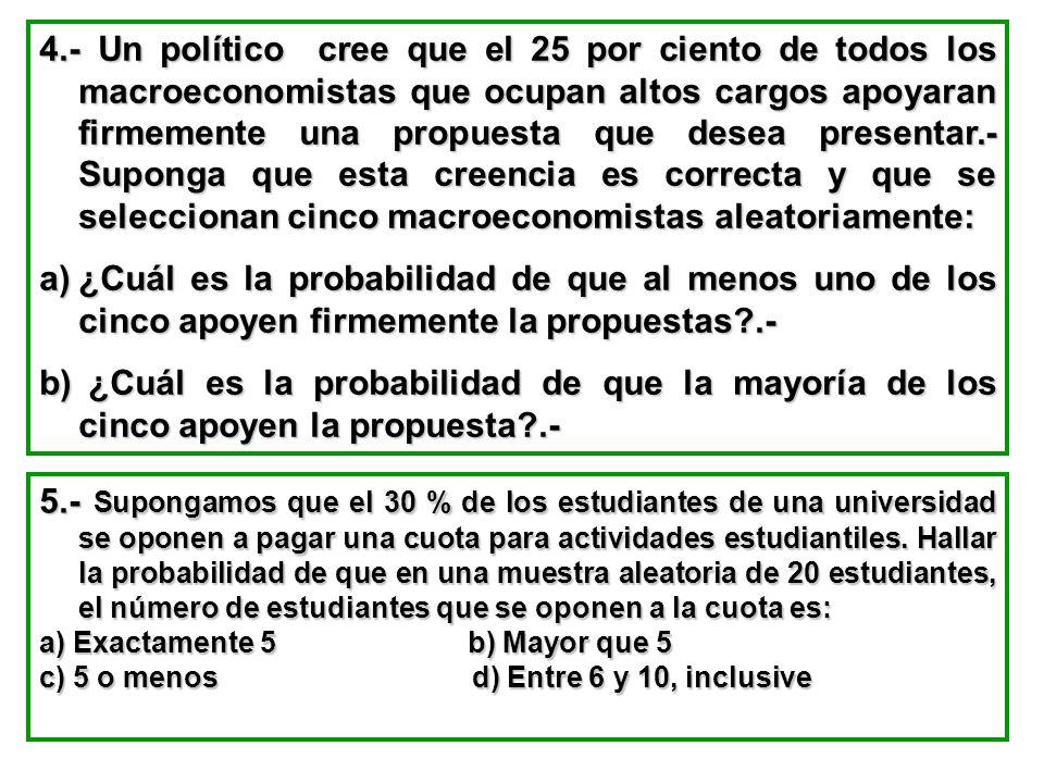 4.- Un político cree que el 25 por ciento de todos los macroeconomistas que ocupan altos cargos apoyaran firmemente una propuesta que desea presentar.