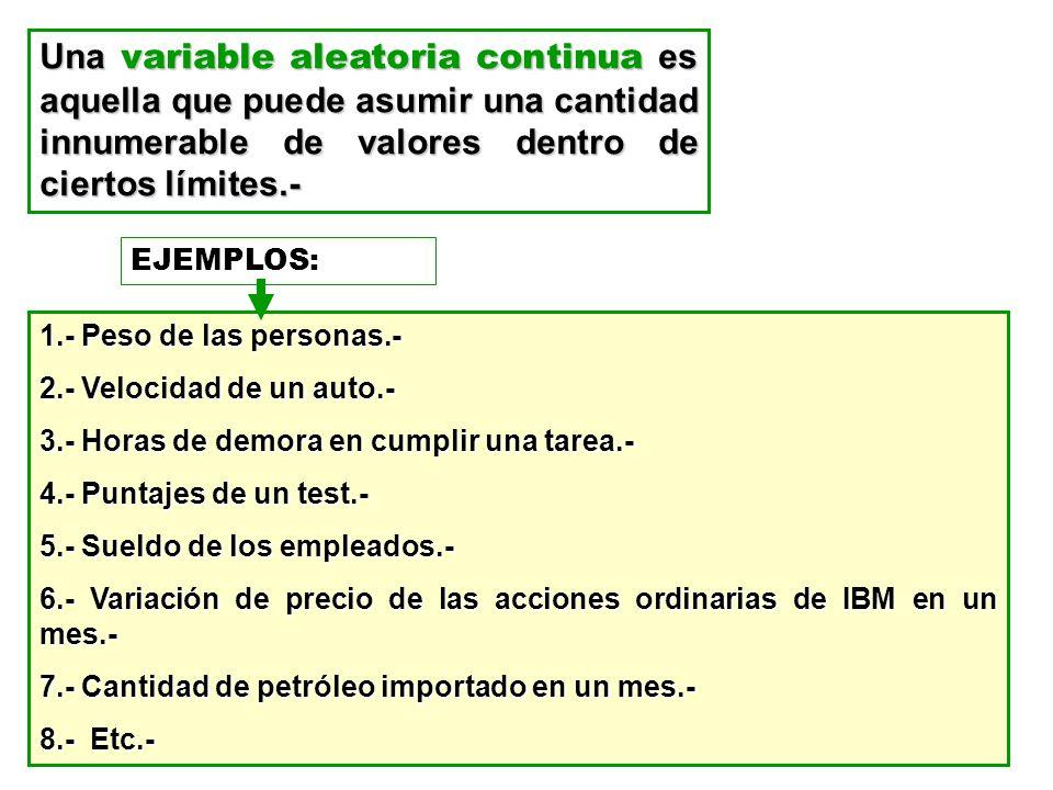2.- FORMAS.- SI P = 0,50 LA DISTRIBUCION SERA SIMETRICA