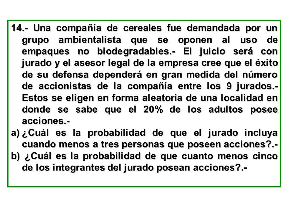 14.- Una compañía de cereales fue demandada por un grupo ambientalista que se oponen al uso de empaques no biodegradables.- El juicio será con jurado