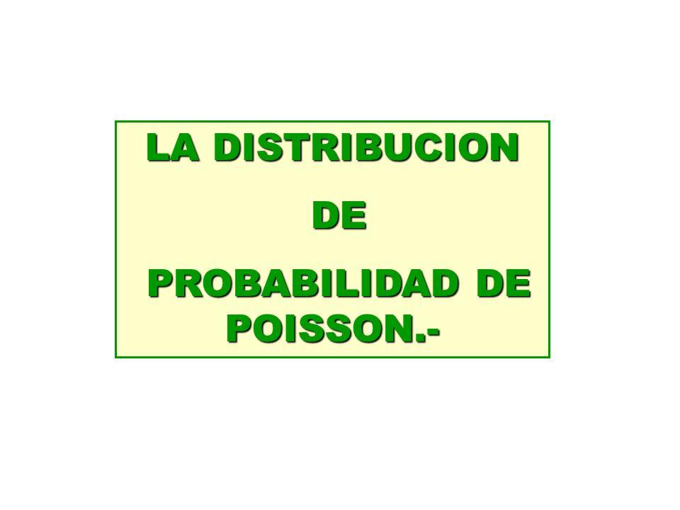 LA DISTRIBUCION DE DE PROBABILIDAD DE POISSON.- PROBABILIDAD DE POISSON.-