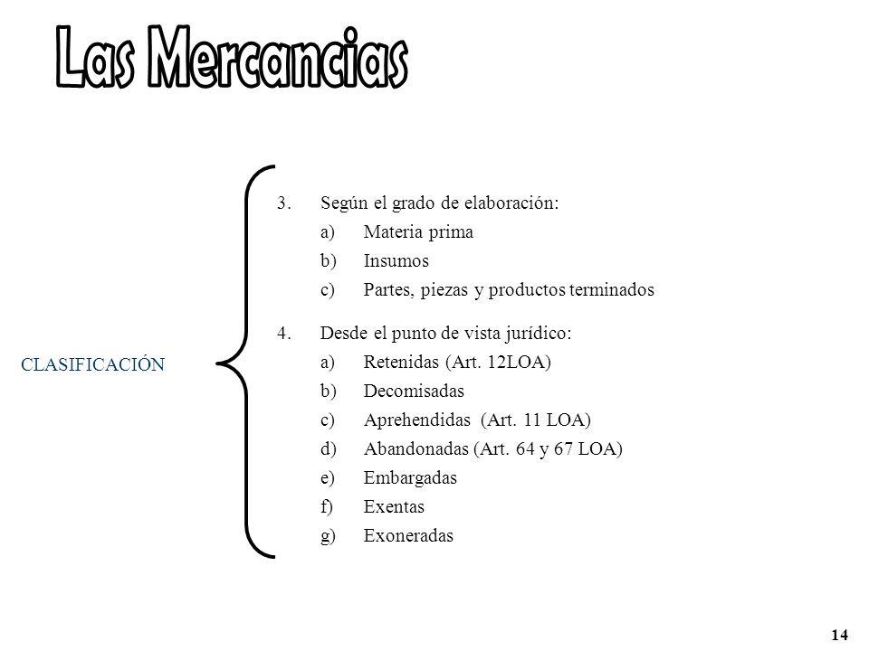 3.Según el grado de elaboración: a)Materia prima b)Insumos c)Partes, piezas y productos terminados 4.Desde el punto de vista jurídico: a)Retenidas (Ar