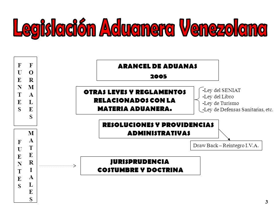 RESOLUCIONES Y PROVIDENCIAS ADMINISTRATIVAS ARANCEL DE ADUANAS 2005 OTRAS LEYES Y REGLAMENTOS RELACIONADOS CON LA MATERIA ADUANERA. JURISPRUDENCIA COS