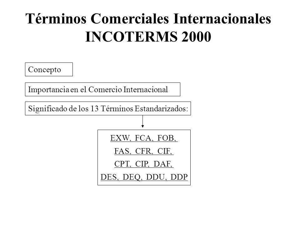 Términos Comerciales Internacionales INCOTERMS 2000 Significado de los 13 Términos Estandarizados: EXW, FCA, FOB, FAS, CFR, CIF, CPT, CIP, DAF, DES, D