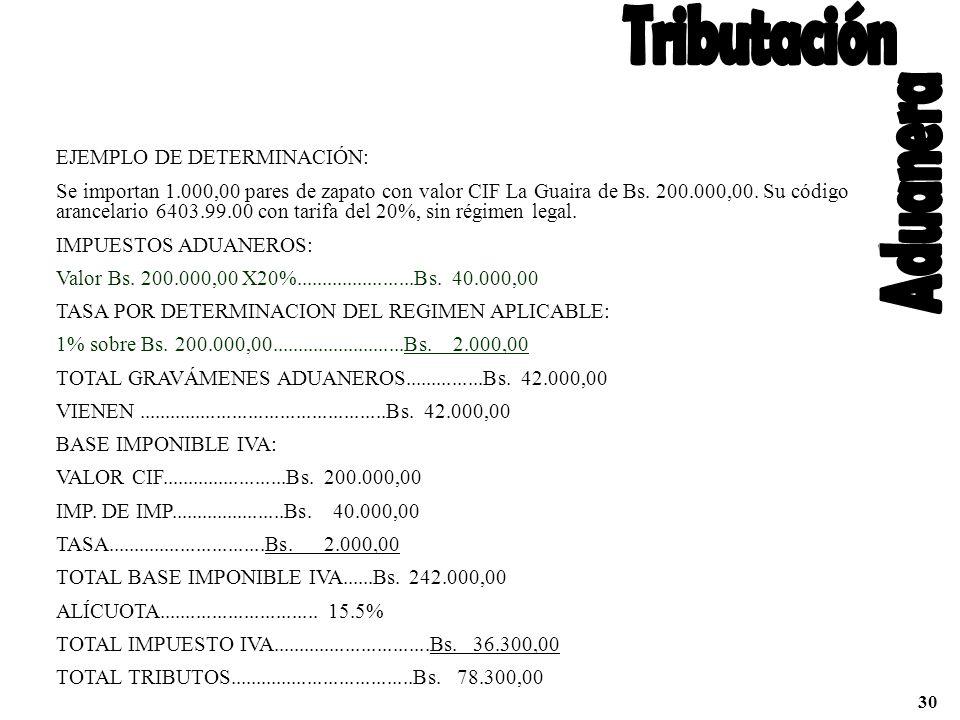 EJEMPLO DE DETERMINACIÓN: Se importan 1.000,00 pares de zapato con valor CIF La Guaira de Bs. 200.000,00. Su código arancelario 6403.99.00 con tarifa