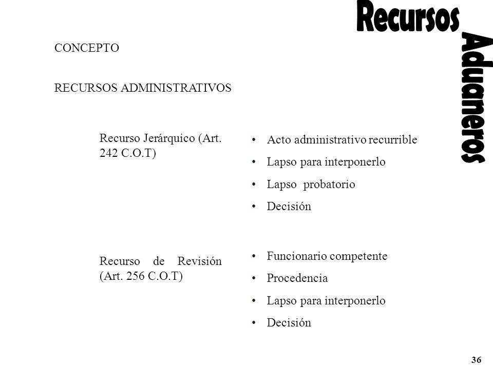 CONCEPTO RECURSOS ADMINISTRATIVOS Recurso Jerárquico (Art. 242 C.O.T) Recurso de Revisión (Art. 256 C.O.T) Acto administrativo recurrible Lapso para i