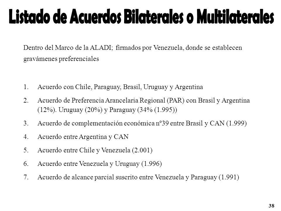 Dentro del Marco de la ALADI; firmados por Venezuela, donde se establecen gravámenes preferenciales 1.Acuerdo con Chile, Paraguay, Brasil, Uruguay y A