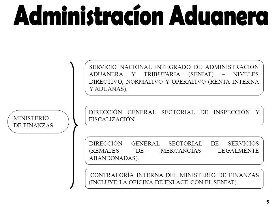 SERVICIO NACIONAL INTEGRADO DE ADMINISTRACIÓN ADUANERA Y TRIBUTARIA (SENIAT) – NIVELES DIRECTIVO, NORMATIVO Y OPERATIVO (RENTA INTERNA Y ADUANAS). DIR