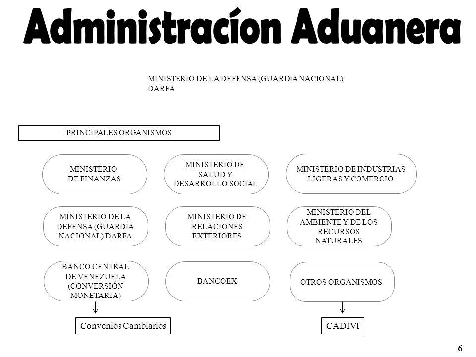 PRINCIPALES ORGANISMOS MINISTERIO DE FINANZAS MINISTERIO DE SALUD Y DESARROLLO SOCIAL MINISTERIO DE INDUSTRIAS LIGERAS Y COMERCIO MINISTERIO DE RELACI
