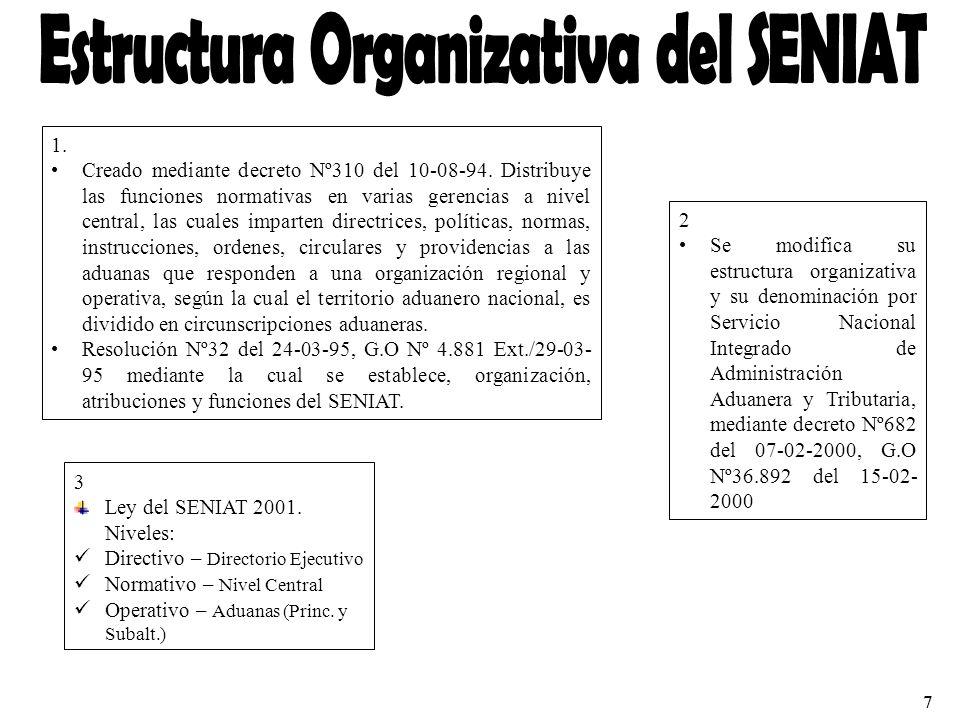 1. Creado mediante decreto Nº310 del 10-08-94. Distribuye las funciones normativas en varias gerencias a nivel central, las cuales imparten directrice