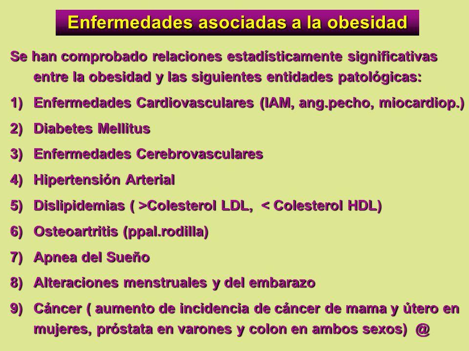 Enfermedades asociadas a la obesidad Se han comprobado relaciones estadísticamente significativas entre la obesidad y las siguientes entidades patológ