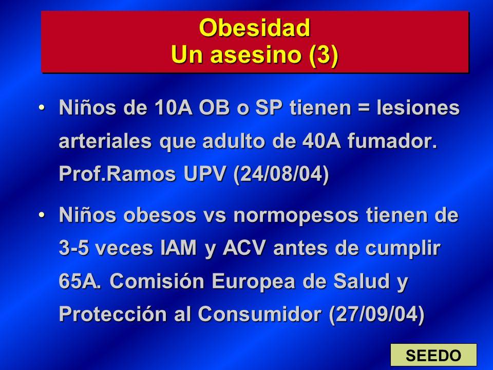 Niños de 10A OB o SP tienen = lesiones arteriales que adulto de 40A fumador. Prof.Ramos UPV (24/08/04)Niños de 10A OB o SP tienen = lesiones arteriale