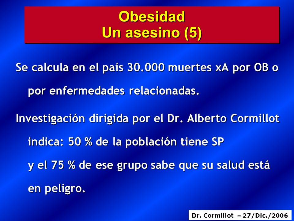 Se calcula en el país 30.000 muertes xA por OB o por enfermedades relacionadas. Investigación dirigida por el Dr. Alberto Cormillot indica: 50 % de la