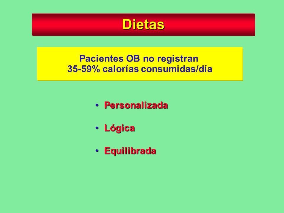 Pacientes OB no registran 35-59% calorías consumidas/día Dietas PersonalizadaPersonalizada LógicaLógica EquilibradaEquilibrada