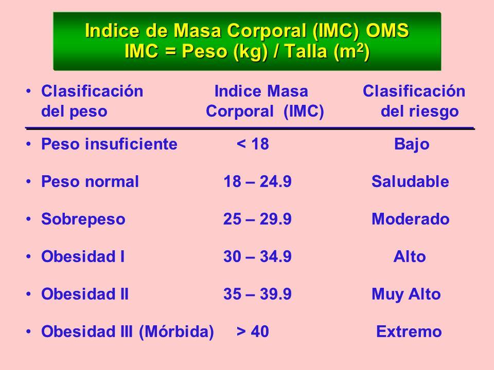 Indice de Masa Corporal (IMC) OMS IMC = Peso (kg) / Talla (m 2 ) Clasificación Indice Masa Clasificación del peso Corporal (IMC) del riesgo Peso insuf
