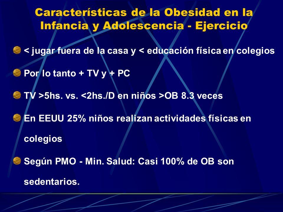 Características de la Obesidad en la Infancia y Adolescencia - Ejercicio < jugar fuera de la casa y < educación física en colegios Por lo tanto + TV y