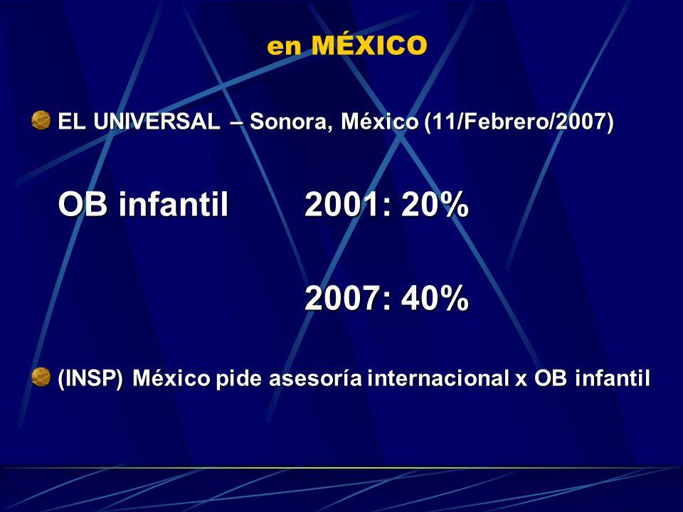 en MÉXICO EL UNIVERSAL – Sonora, México (11/Febrero/2007) OB infantil 2001: 20% 2007: 40% (INSP) México pide asesoría internacional x OB infantil