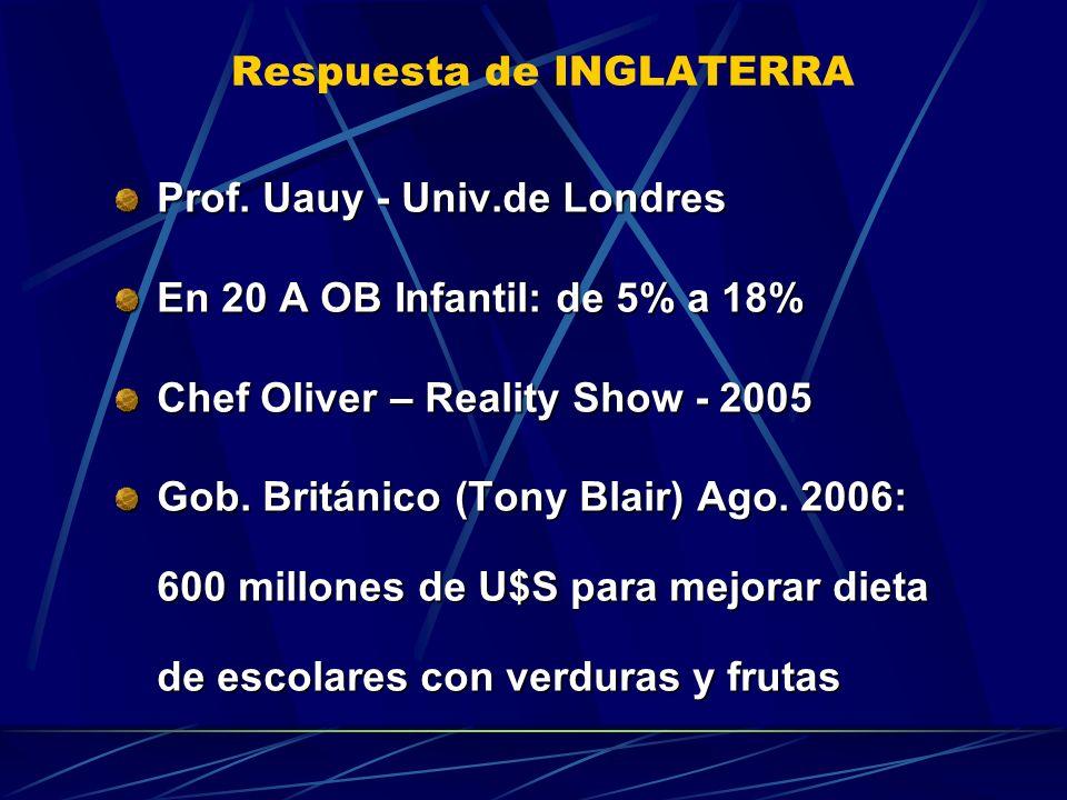 Respuesta de INGLATERRA Prof. Uauy - Univ.de Londres En 20 A OB Infantil: de 5% a 18% Chef Oliver – Reality Show - 2005 Gob. Británico (Tony Blair) Ag