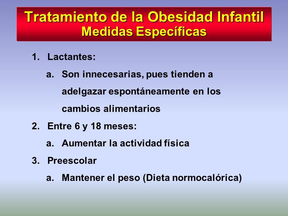 Tratamiento de la Obesidad Infantil Medidas Específicas 1.Lactantes: a.Son innecesarias, pues tienden a adelgazar espontáneamente en los cambios alime