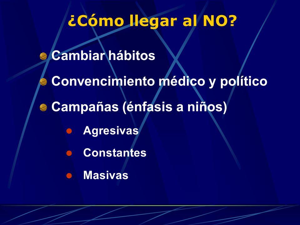 ¿Cómo llegar al NO? Cambiar hábitos Convencimiento médico y político Campañas (énfasis a niños) Agresivas Constantes Masivas
