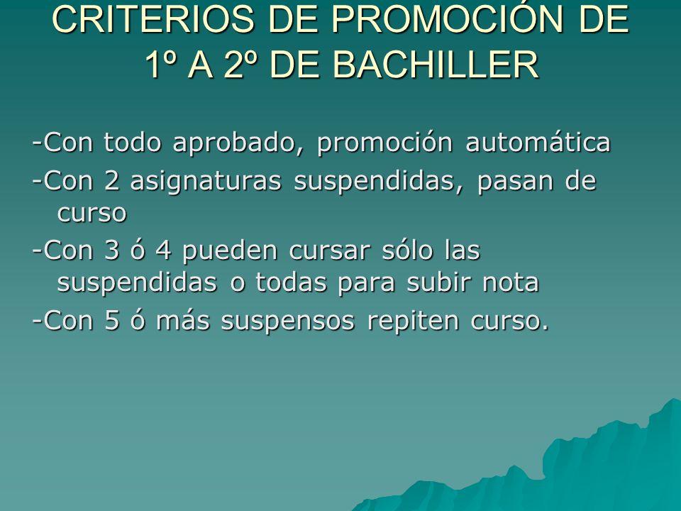 ASIGNATURAS COMUNES EN BACHILLERATO 1º BACHILLERATO: 1º BACHILLERATO: Educación Física 2h.