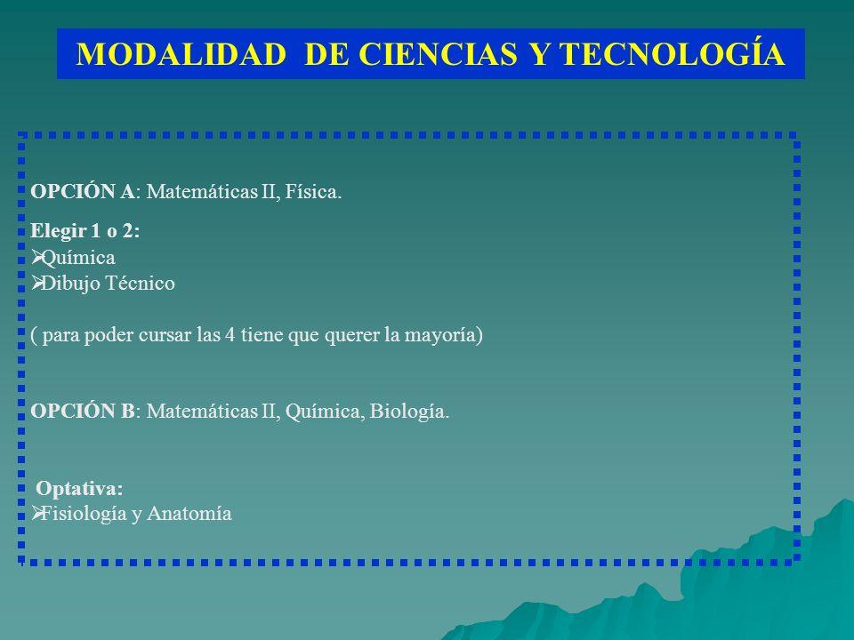 MODALIDAD DE CIENCIAS Y TECNOLOGÍA OPCIÓN A: Matemáticas II, Física.
