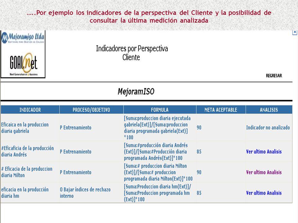 …..siete reportes para conocer los resultados de la medición por Menú Informes/Indicadores