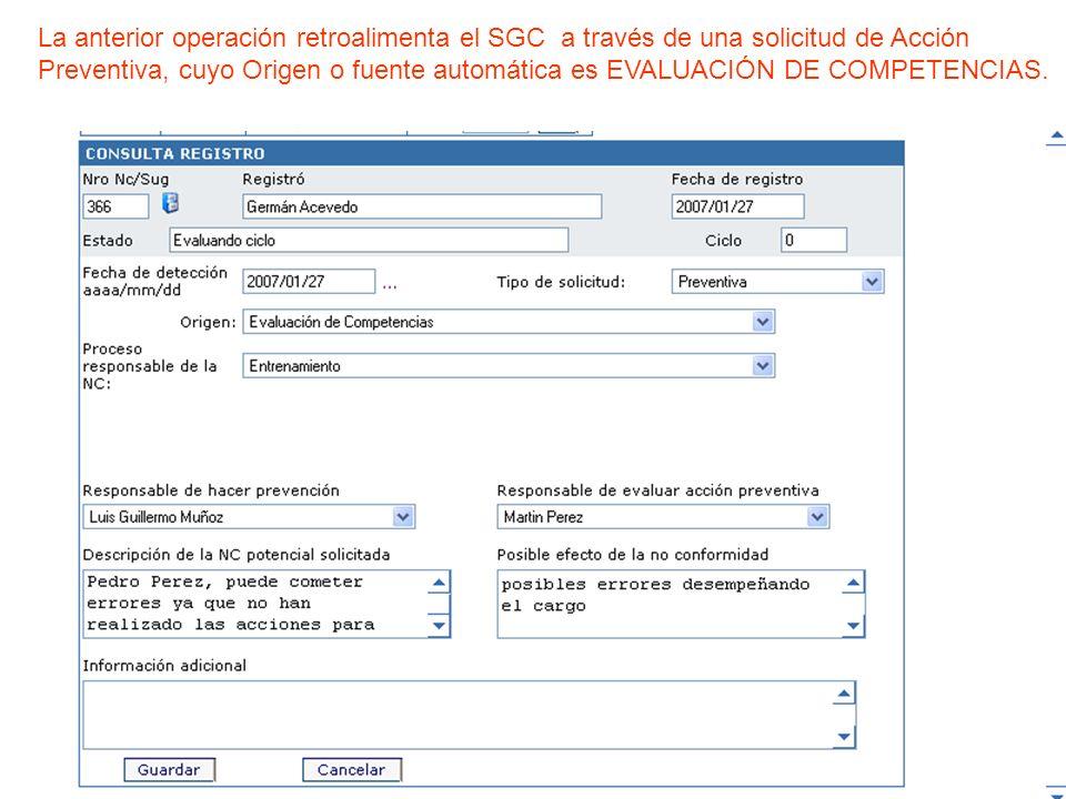 La anterior operación retroalimenta el SGC a través de una solicitud de Acción Preventiva, cuyo Origen o fuente automática es EVALUACIÓN DE COMPETENCI
