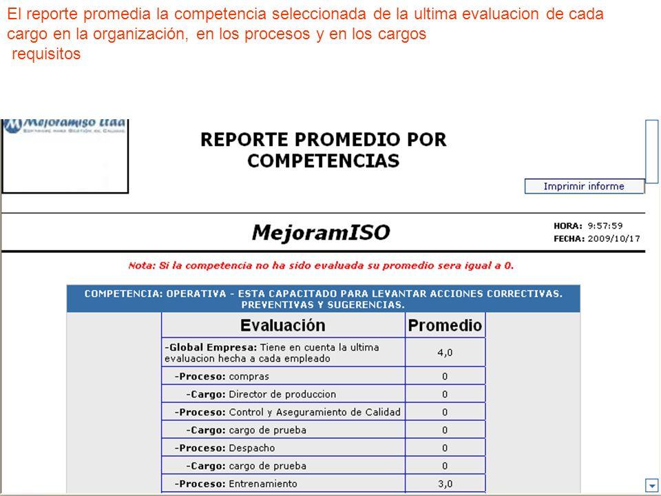 El reporte promedia la competencia seleccionada de la ultima evaluacion de cada cargo en la organización, en los procesos y en los cargos requisitos