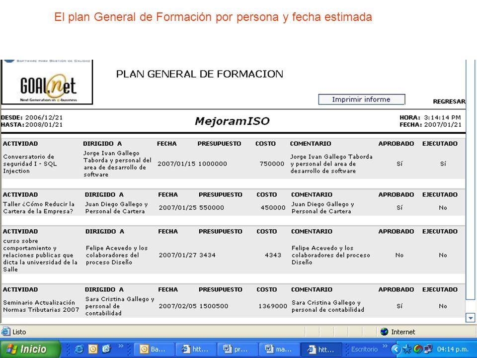 El plan General de Formación por persona y fecha estimada