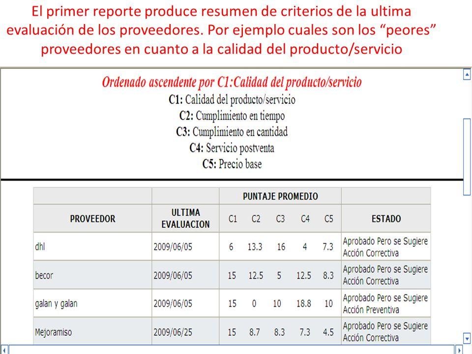 El primer reporte produce resumen de criterios de la ultima evaluación de los proveedores. Por ejemplo cuales son los peores proveedores en cuanto a l