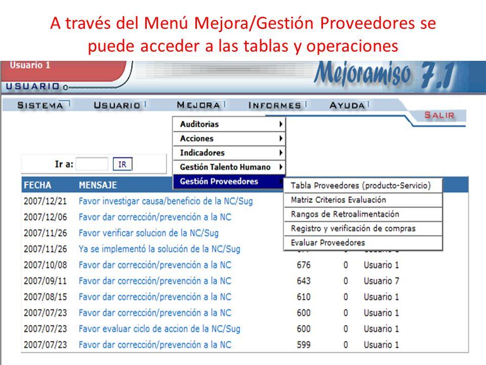 Luego de la Evaluación, queda almacenado el registro con los resultados de la evaluación.