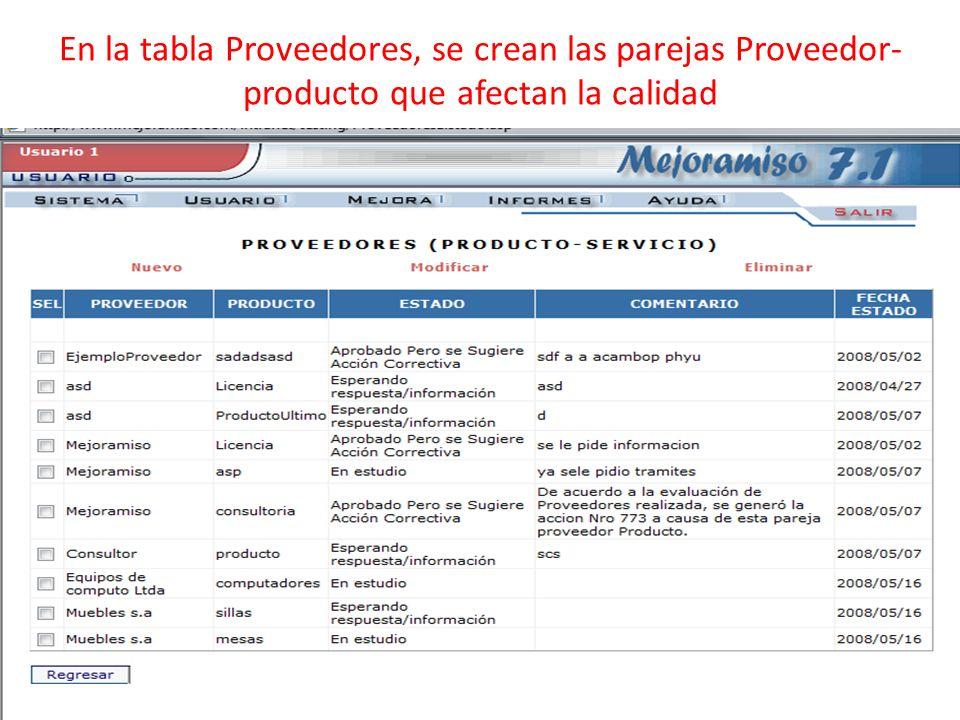 En la tabla Proveedores, se crean las parejas Proveedor- producto que afectan la calidad
