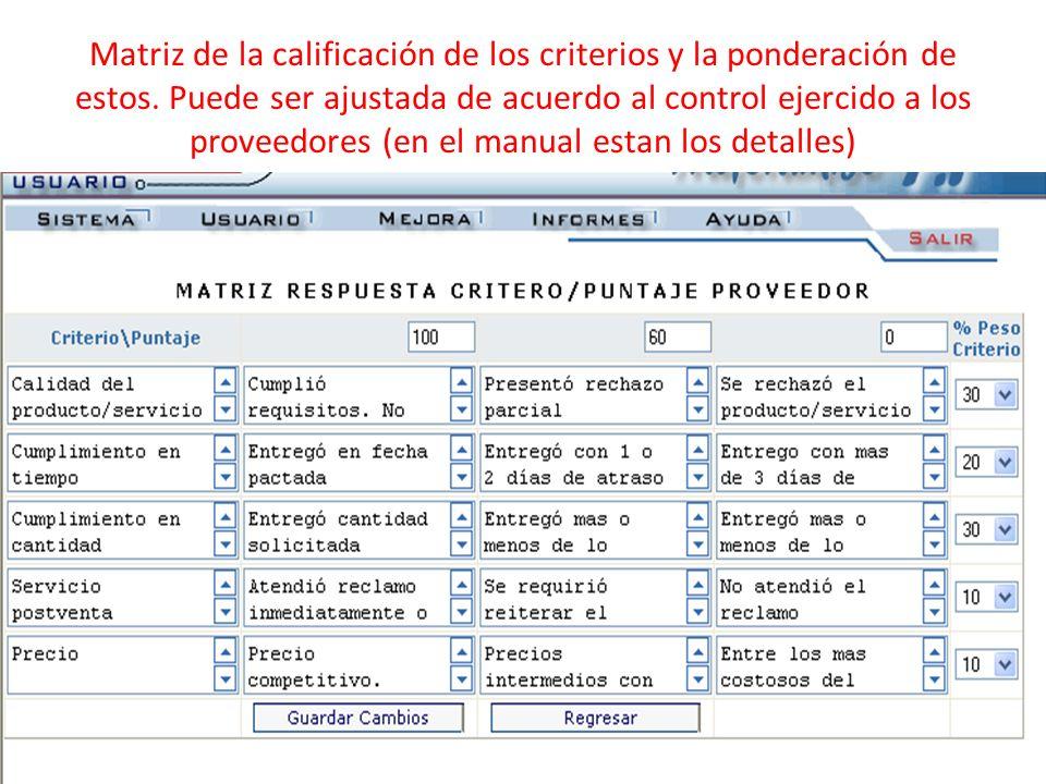 Matriz de la calificación de los criterios y la ponderación de estos. Puede ser ajustada de acuerdo al control ejercido a los proveedores (en el manua