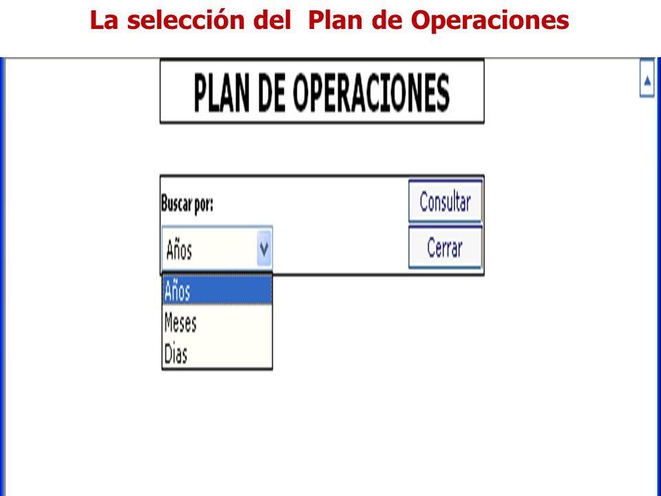 La selección del Plan de Operaciones
