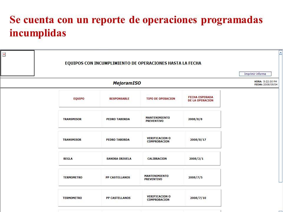Se cuenta con un reporte de operaciones programadas incumplidas