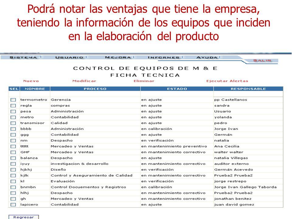 Podrá notar las ventajas que tiene la empresa, teniendo la información de los equipos que inciden en la elaboración del producto