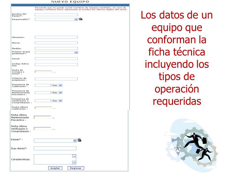 Los datos de un equipo que conforman la ficha técnica incluyendo los tipos de operación requeridas