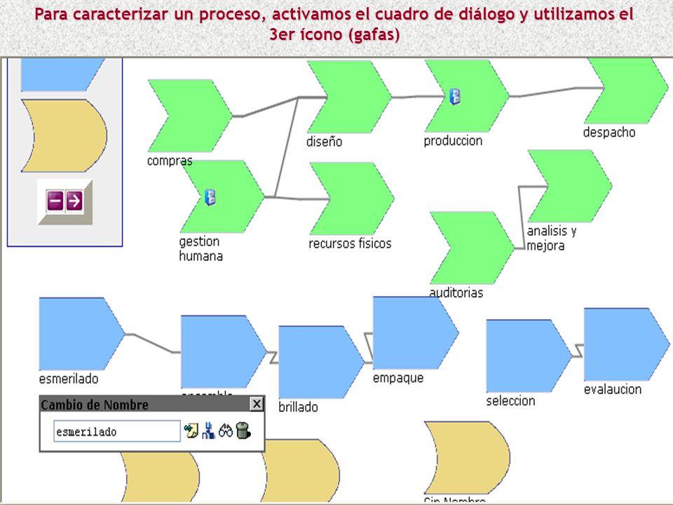 Los macroprocesos y procesos con archivador, agrupan a figuras del nivel inferior