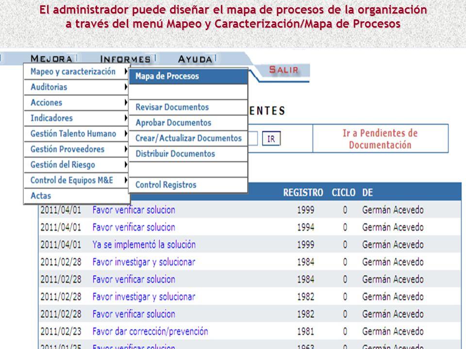PRESENTACIÓN SOFTWARE MAPADOC MAPA, CARACTERIZACIÓN DE PROCESOS Y CONTROL DOCUMENTAL Presentación Caracterización versión 1 Derechos Reservados 2011 w