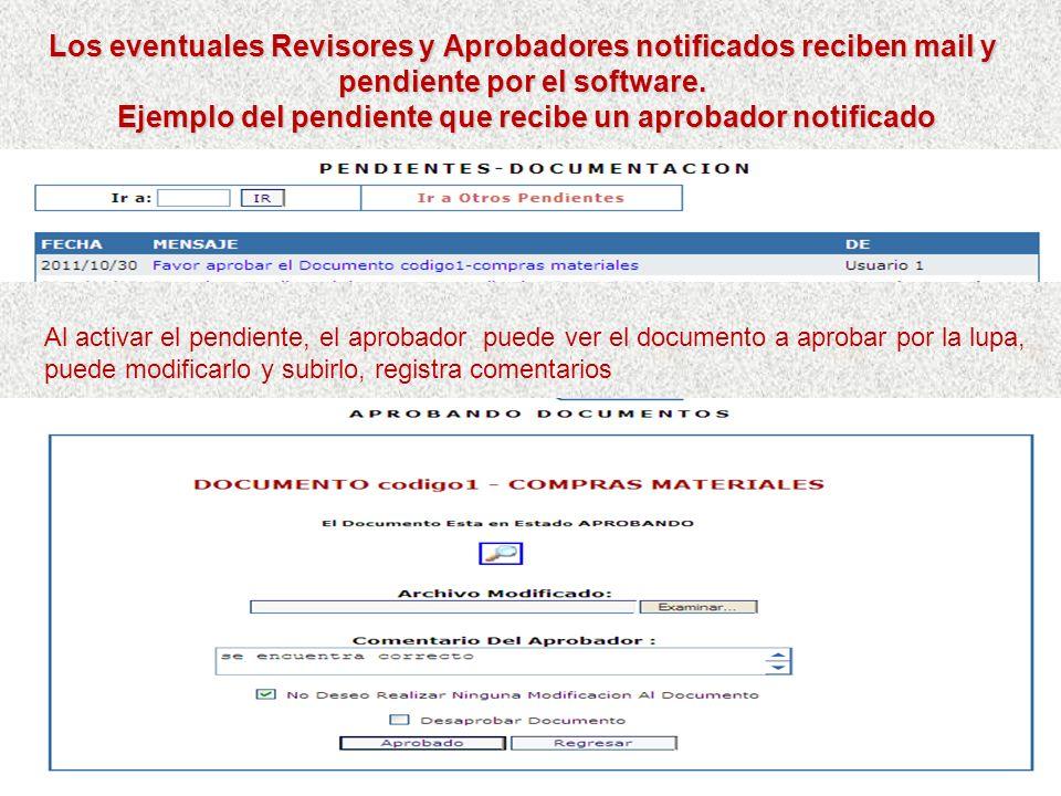 En la opción Aprobar Documentos se ordena la aprobación del documento escogiendo la-s persona-s con responsabilidad de Aprobar. La lupa es para consul