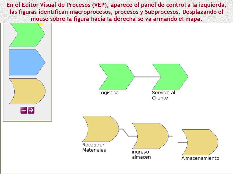 El administrador puede diseñar el mapa de procesos de la organización a través del menú Mapeo y Caracterización/Mapa de Procesos