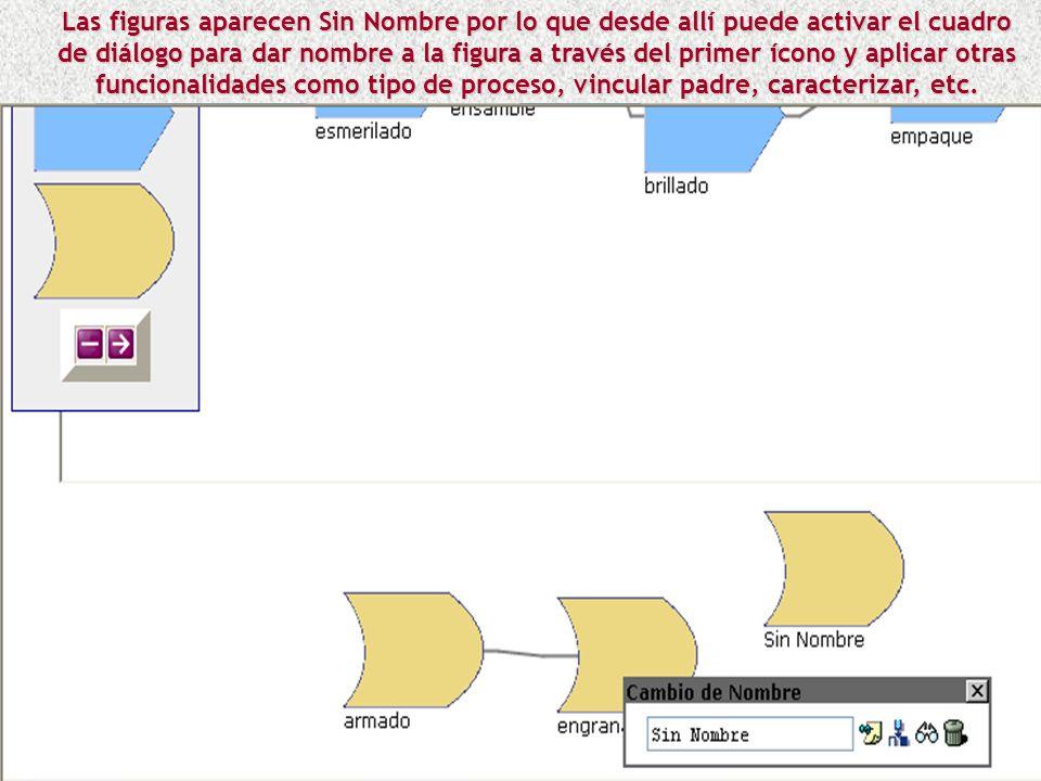 En el Editor Visual de Procesos (VEP), aparece el panel de control a la izquierda, las figuras identifican macroprocesos, procesos y Subprocesos. Desp