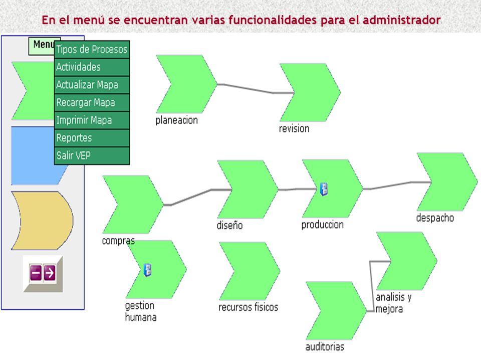 Las figuras aparecen Sin Nombre por lo que desde allí puede activar el cuadro de diálogo para dar nombre a la figura a través del primer ícono y aplic